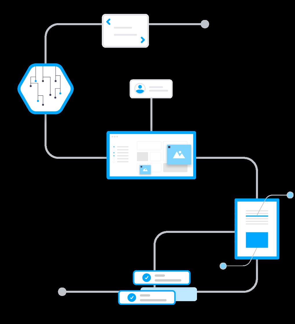Prizeout's integration roadmap